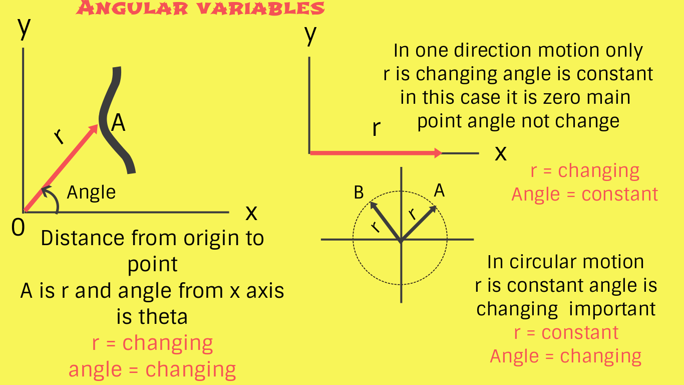 application of angular momentum in daily life