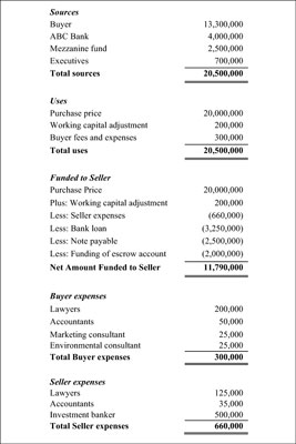 statement of sources and application of funds