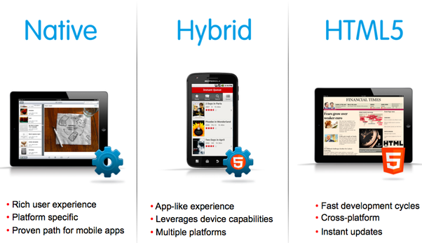 difference between mobile web and native application